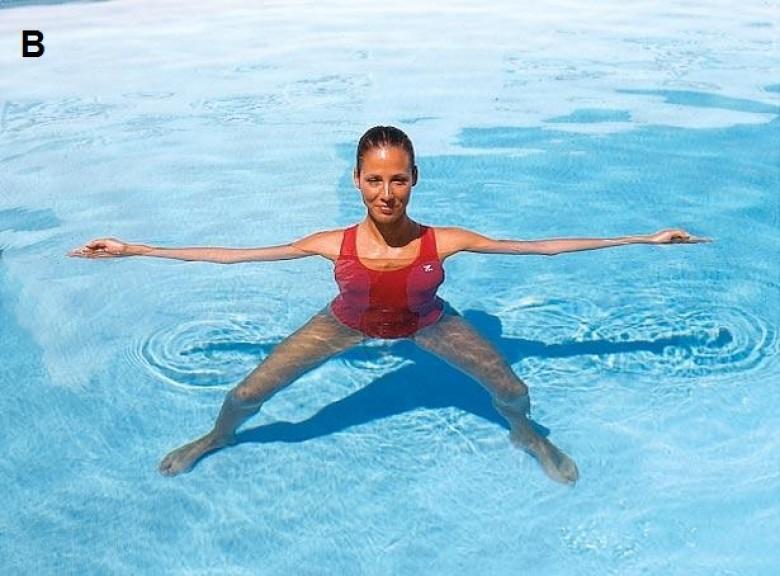 Routine piscine pour cet t les claireuses for Exterieur triceps