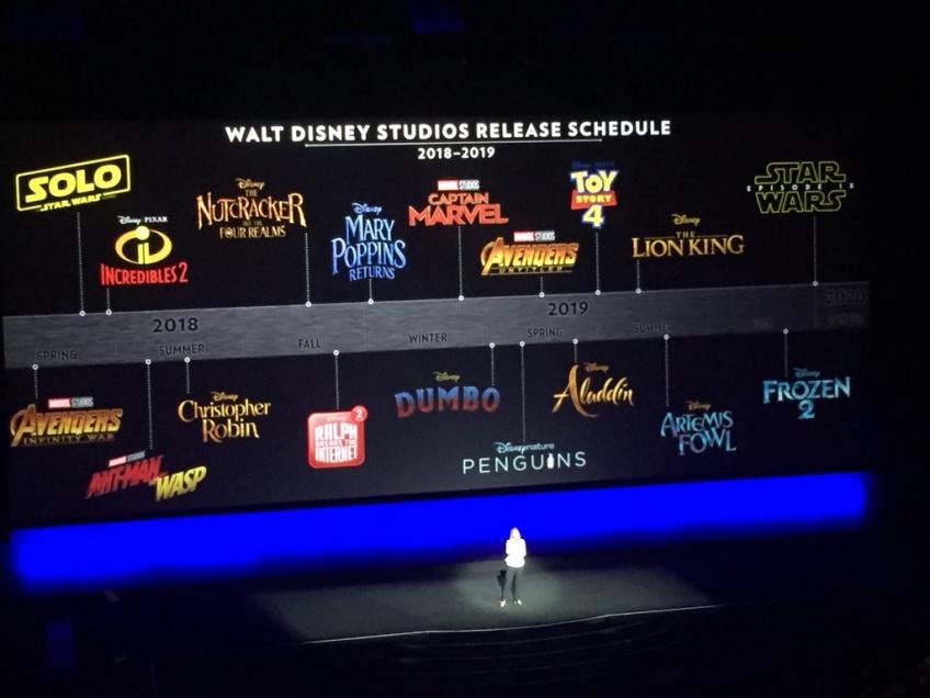 Toutes les dates de sortie des prochains films Disney résumées en une image!
