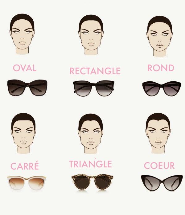 Astuce comment choisir ses lunettes de soleil les claireuses - Visage oblong homme ...