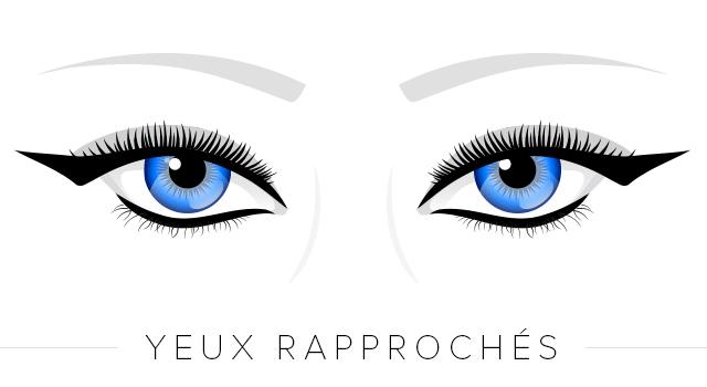 Extrêmement Astuce : Quel trait d'eye-liner selon la forme de vos yeux ? - Les  NJ58