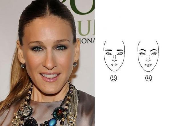 Comment piler ses sourcils selon la forme de son visage - Sourcil visage rond ...