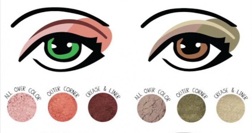 Quelle combinaison de nuances choisir selon la couleur de vos yeux ?