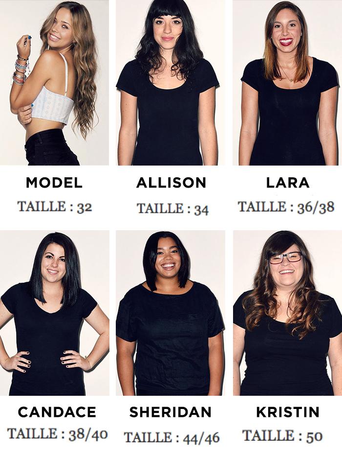 Test taille unique corps