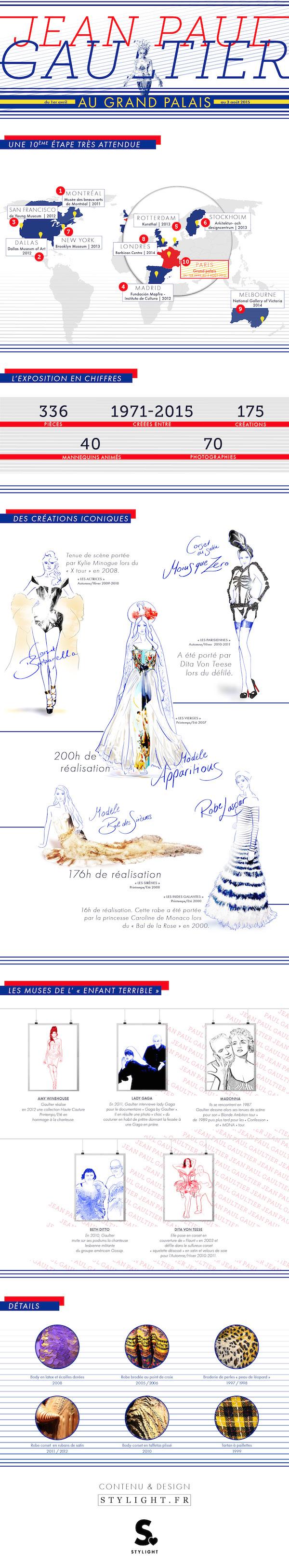 JPG : Une exposition au Grand Palais et un documentaire sur Arte !