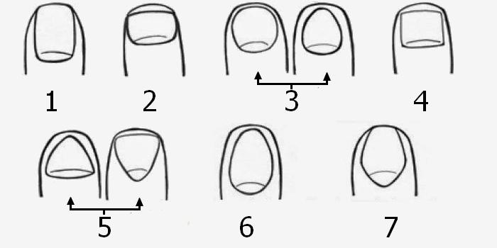 Ce que la forme de vos ongles dit de vous