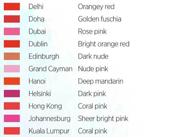 A chaque ville, sa couleur de rouge à lèvres