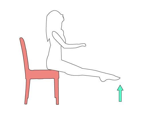 exercices à faire avec une chaise